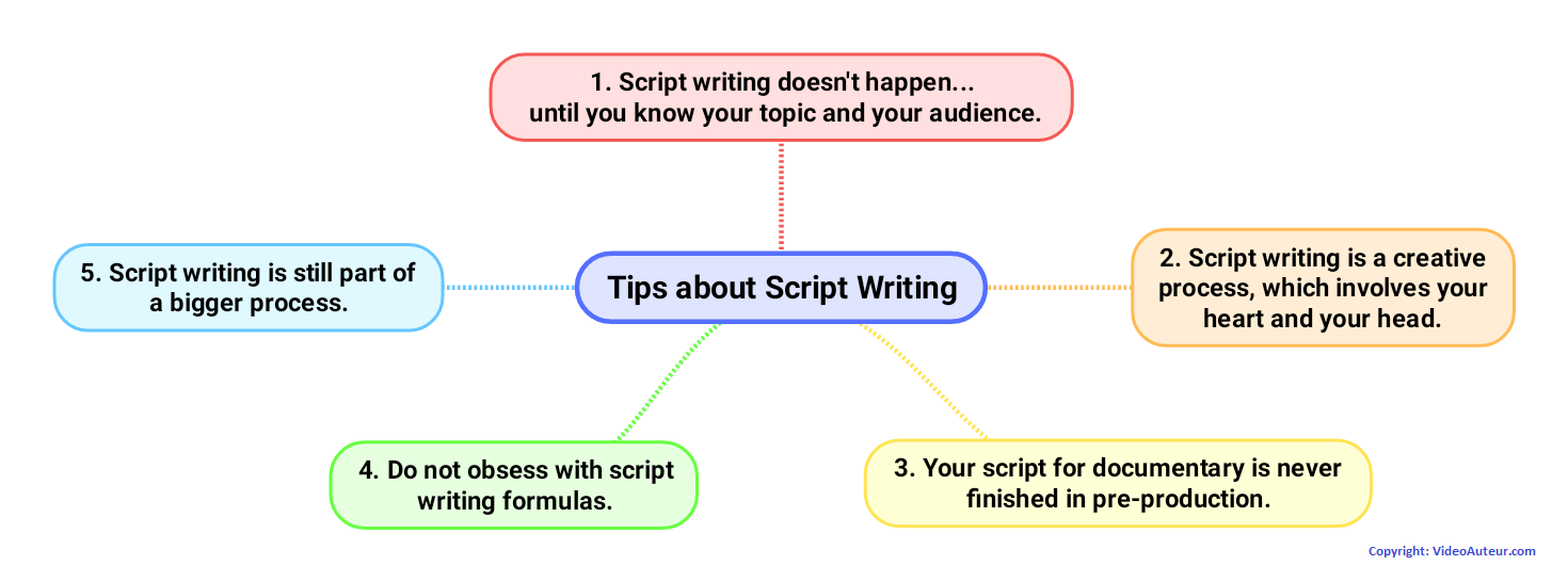 5 essential tips about writing a script.